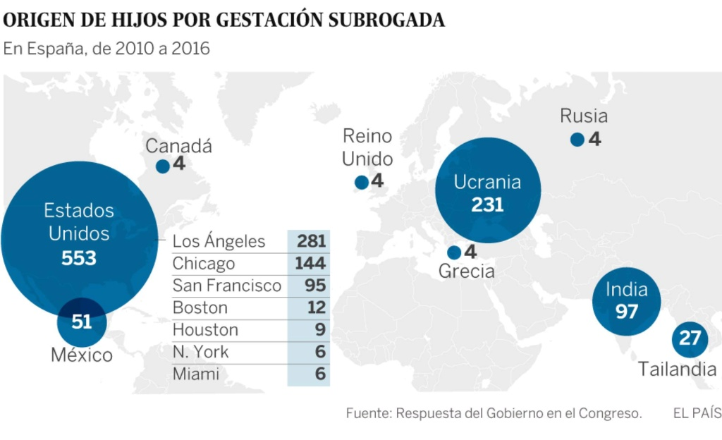 Gestación subrogada. En España, unas mil familias buscan hij@s mediante partos ajenos. 15131810