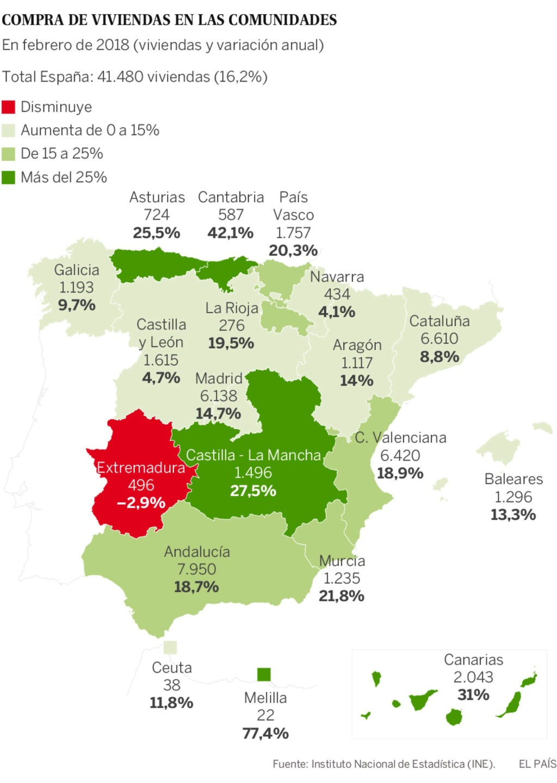 Realidades de la vivienda en el capitalismo español. Luchas contra los desahucios de viviendas. Inversiones y mercado inmobiliario - Página 23 15234310