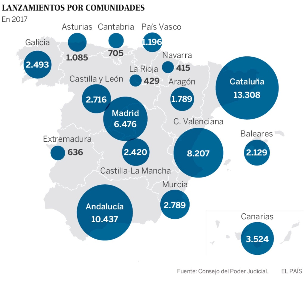 Realidades de la vivienda en el capitalismo español. Luchas contra los desahucios de viviendas. Inversiones y mercado inmobiliario - Página 22 15378611