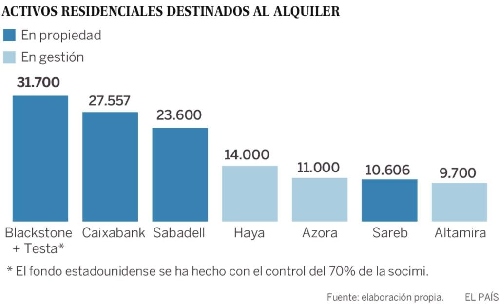 Realidades de la vivienda en el capitalismo español. Luchas contra los desahucios de viviendas. Inversiones y mercado inmobiliario - Página 22 15383810
