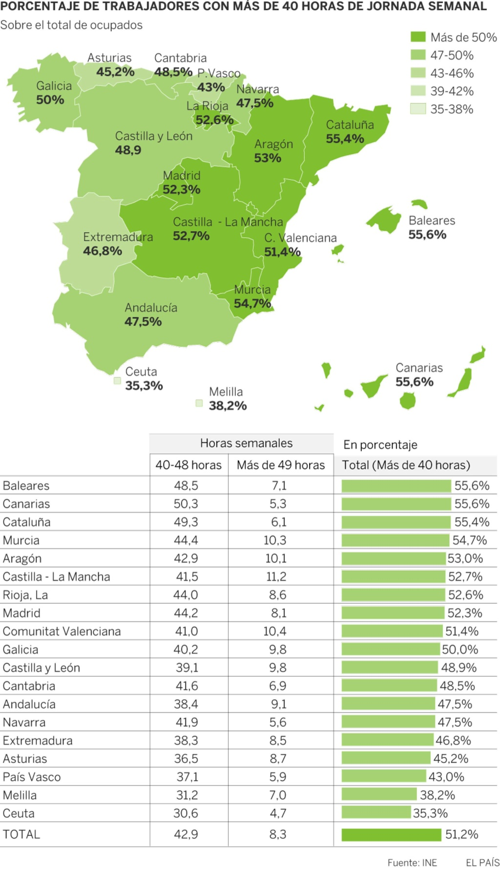 España, paraíso capitalista. Las condiciones de la lucha de clases y ... - Página 7 15402911