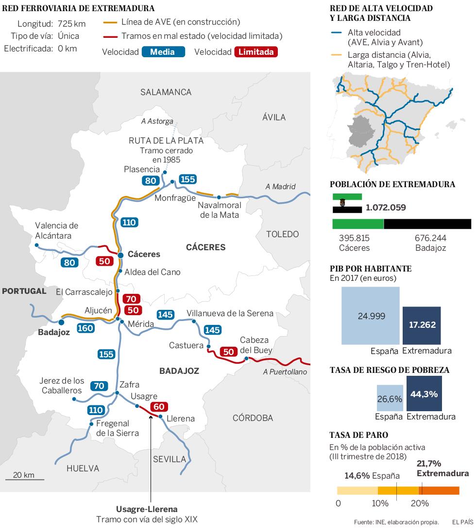 Transportes: Ferrocarril en España, alta velocidad, convencional. - Página 7 15410810