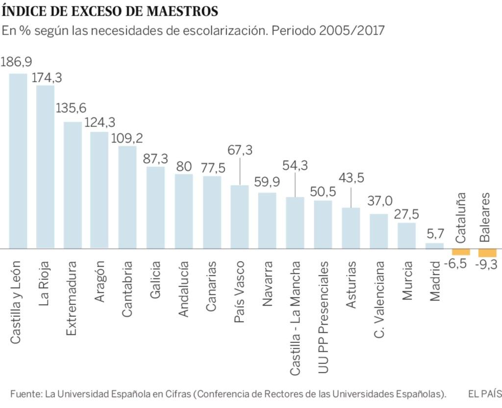 Aún hay clases en la Universidad en España. - Página 4 15445510