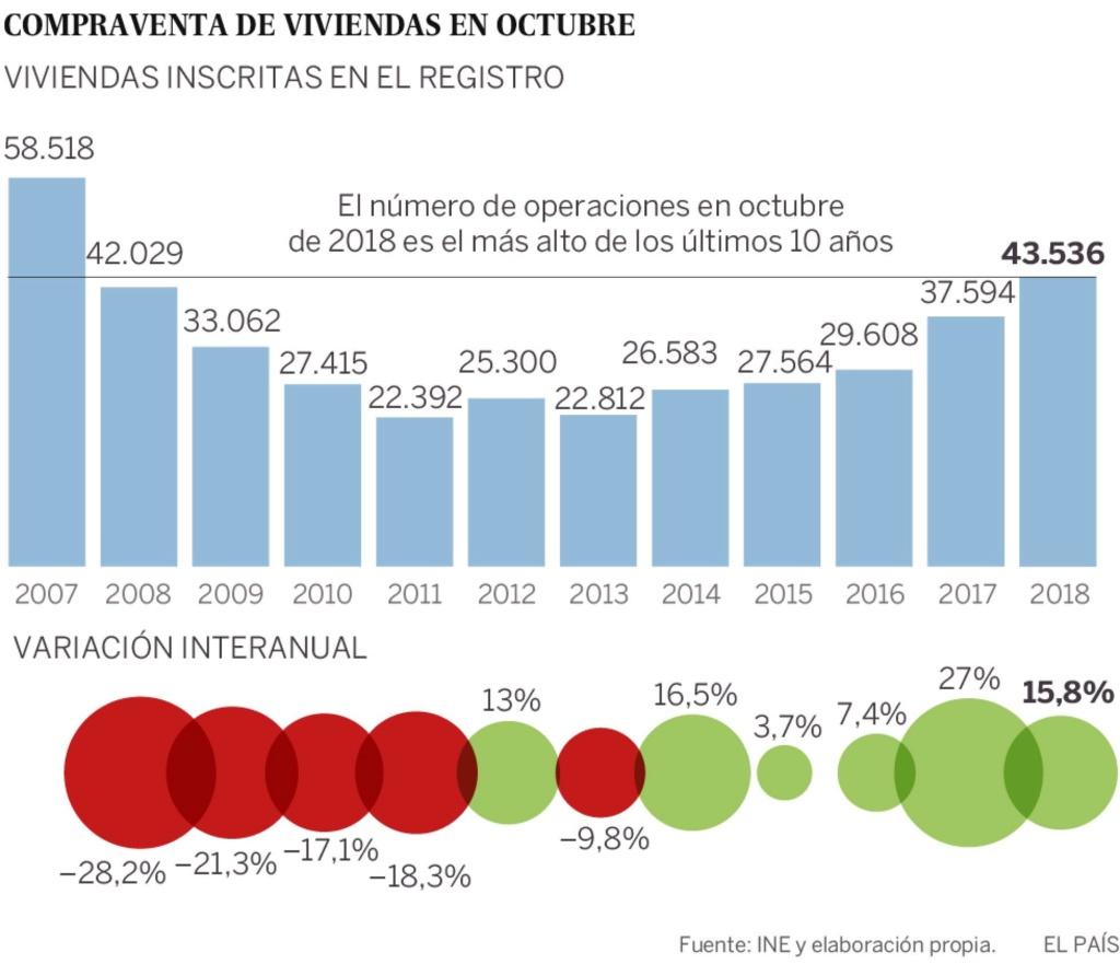 Realidades de la vivienda en el capitalismo español. Luchas contra los desahucios de viviendas. Inversiones y mercado inmobiliario - Página 23 15446010
