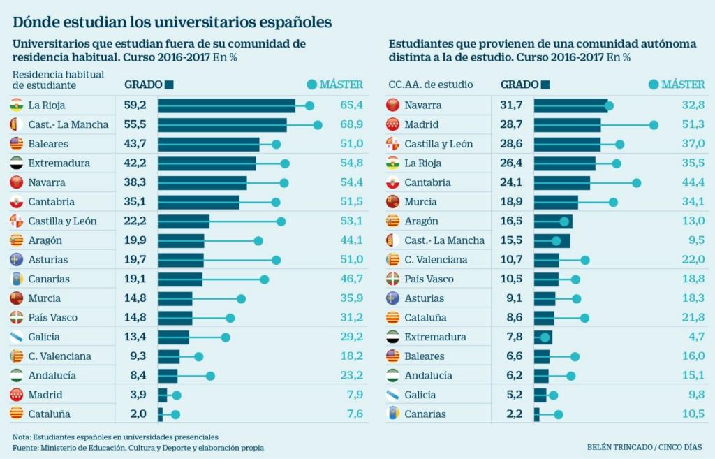 Aún hay clases en la Universidad en España. - Página 4 15464510