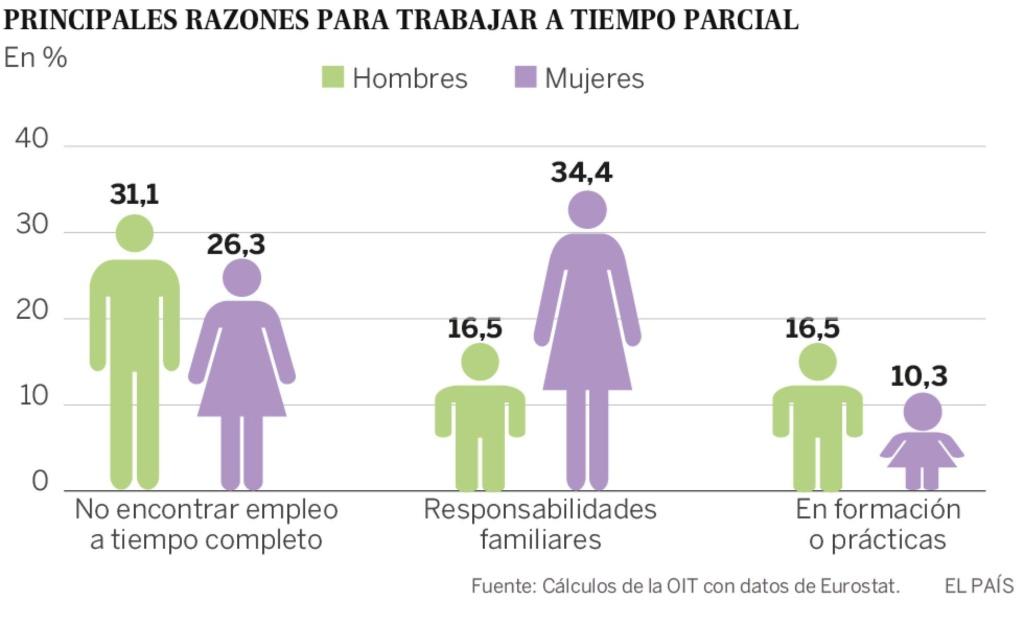 Empleo y  desempleo femenino y  masculino. - Página 9 15500811