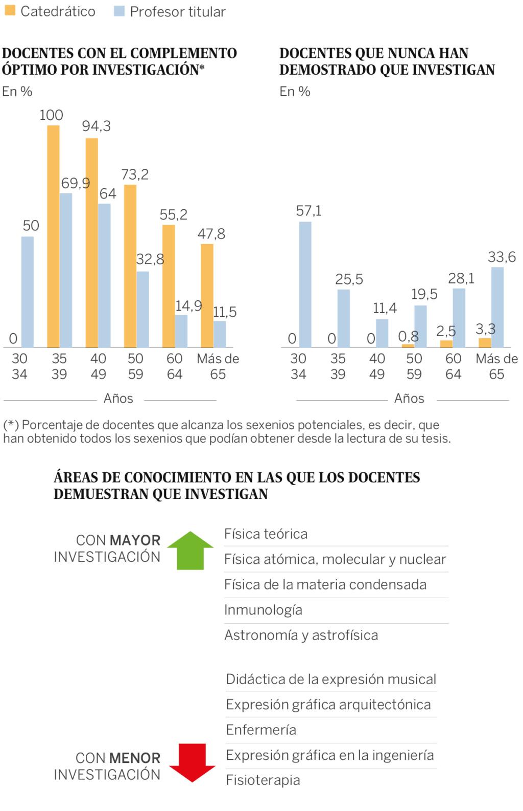 Aún hay clases en la Universidad en España. - Página 4 15512810