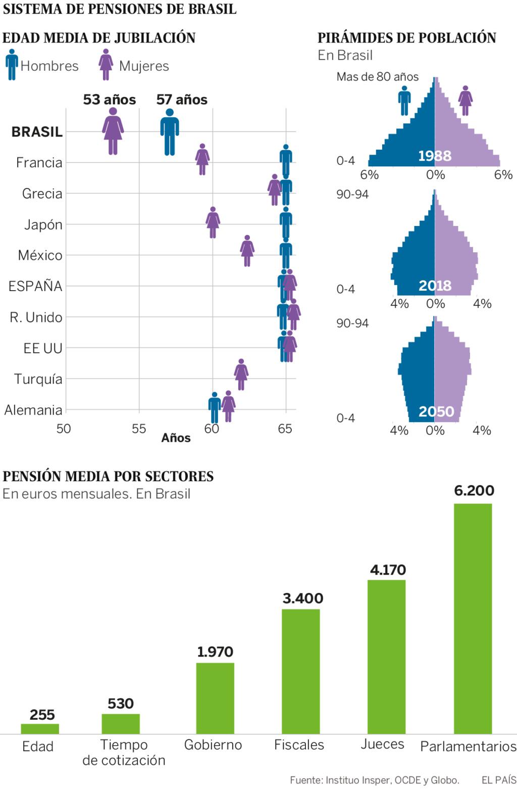 Brasil, crecimiento económico capitalista y luchas de clases. - Página 14 15531110