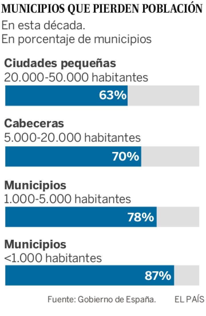 Demografía. España: fecundidad, nupcialidad, natalidad, esperanza media de vida.  - Página 3 15538012