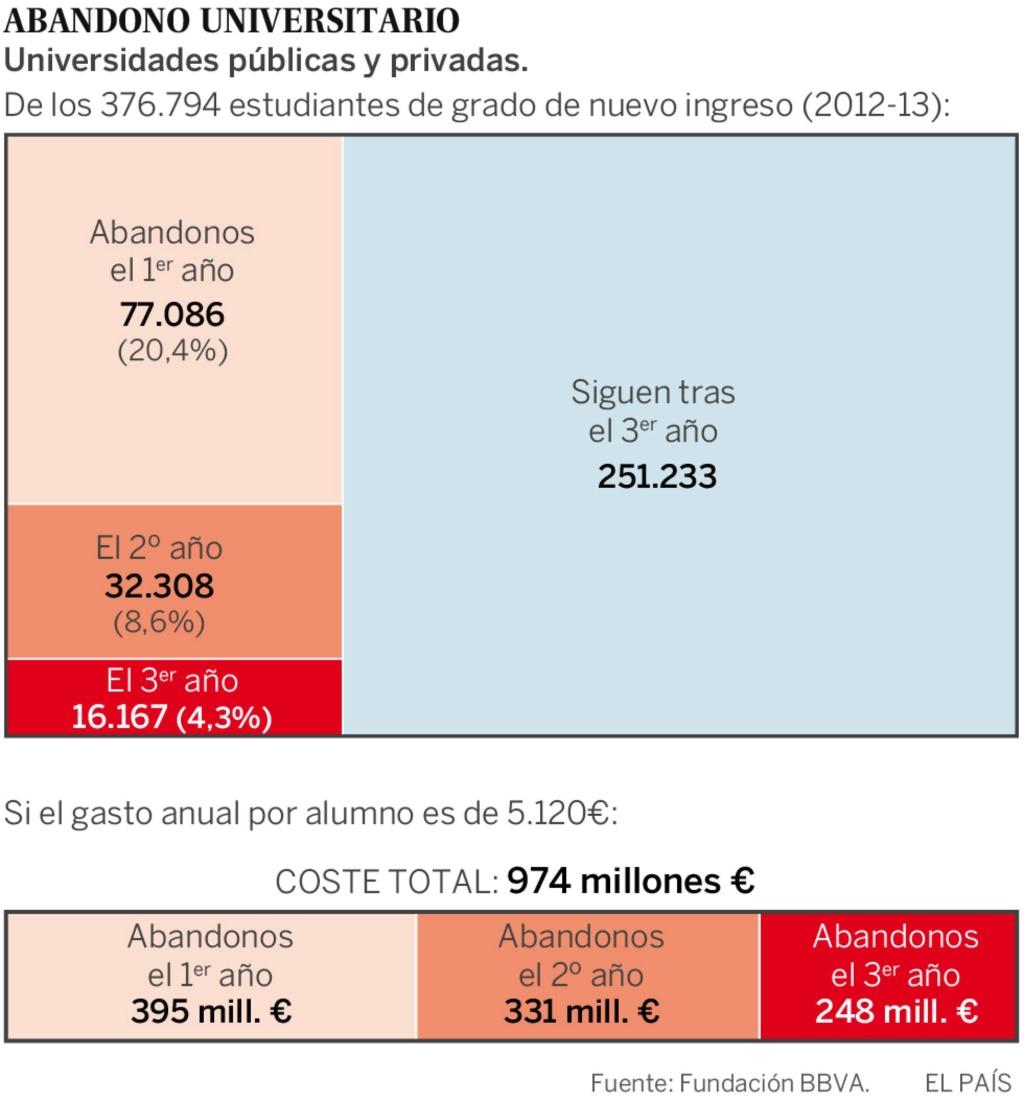 Aún hay clases en la Universidad en España. - Página 4 15561910