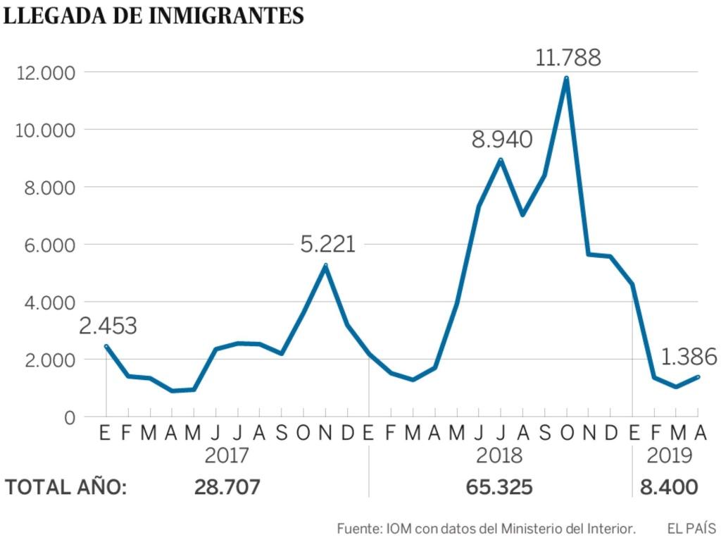 Migrantes proletarios y de otras clases, y Unión Europea - Página 39 15566510