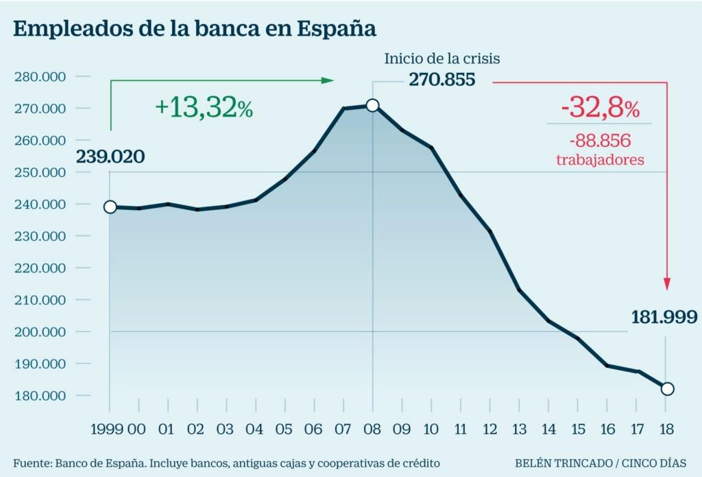 Negocio de la banca en España. El gobierno avala a la banca privada por otros 100.000 millones. Cooperación sindical.  - Página 10 15584610