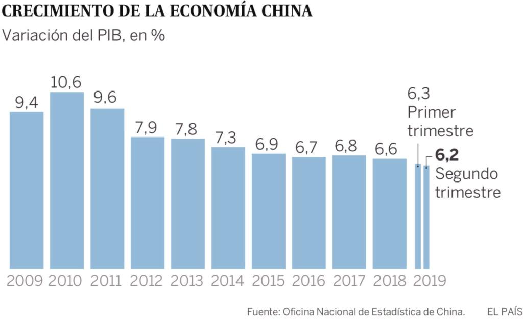 China: de donde viene, adonde va. Evolución del capitalismo en China. - Página 32 15631810