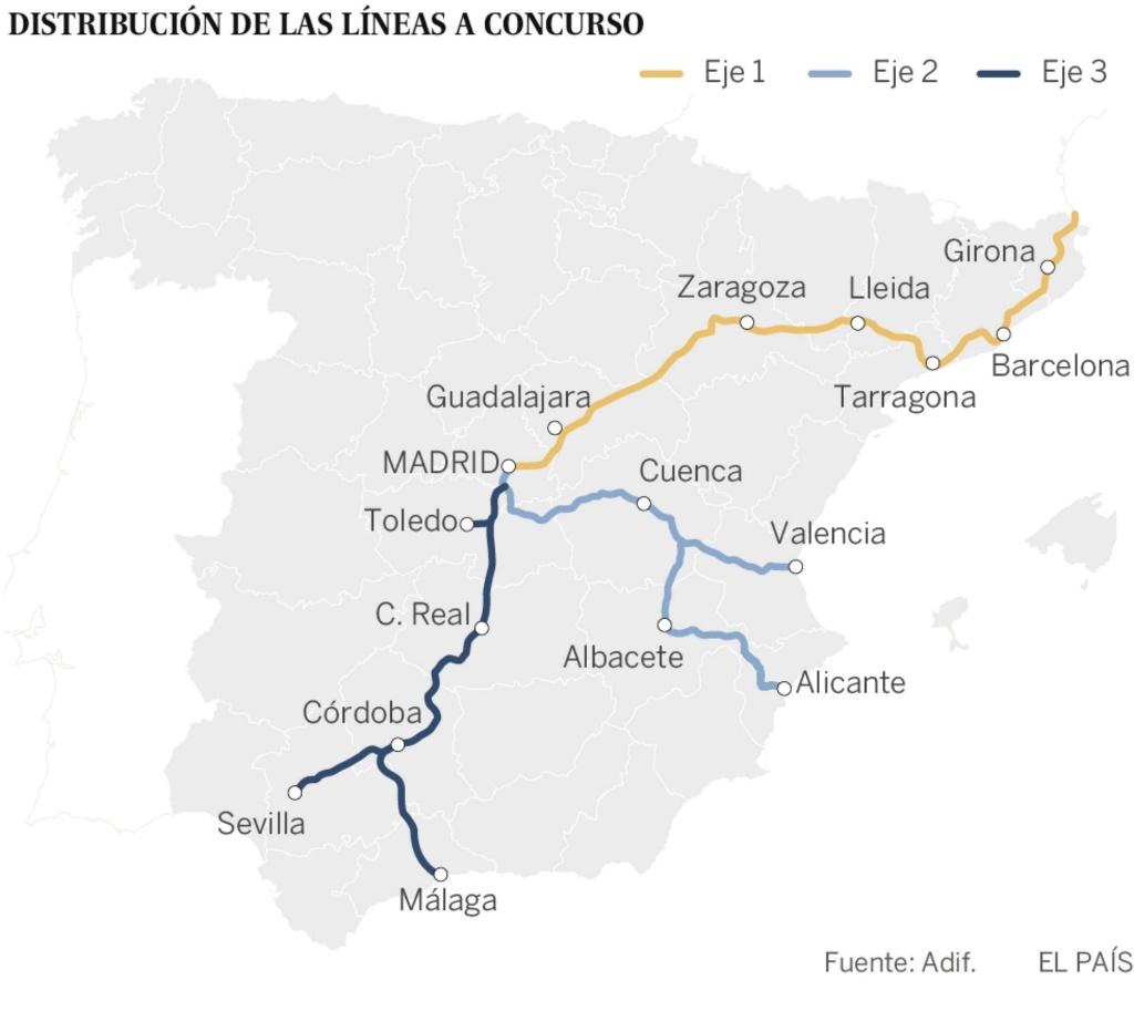 Privatización del ferrocarril en España.  15637910