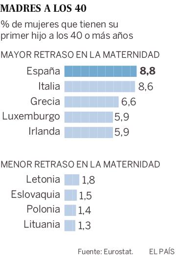 Demografía. España: fecundidad, nupcialidad, natalidad, esperanza media de vida.  - Página 3 15646410