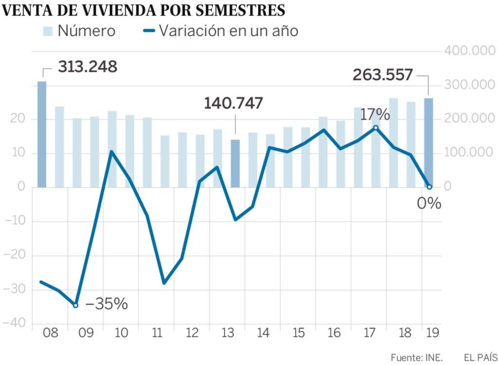 Realidades de la vivienda en el capitalismo español. Luchas contra los desahucios de viviendas. Inversiones y mercado inmobiliario - Página 25 15651710