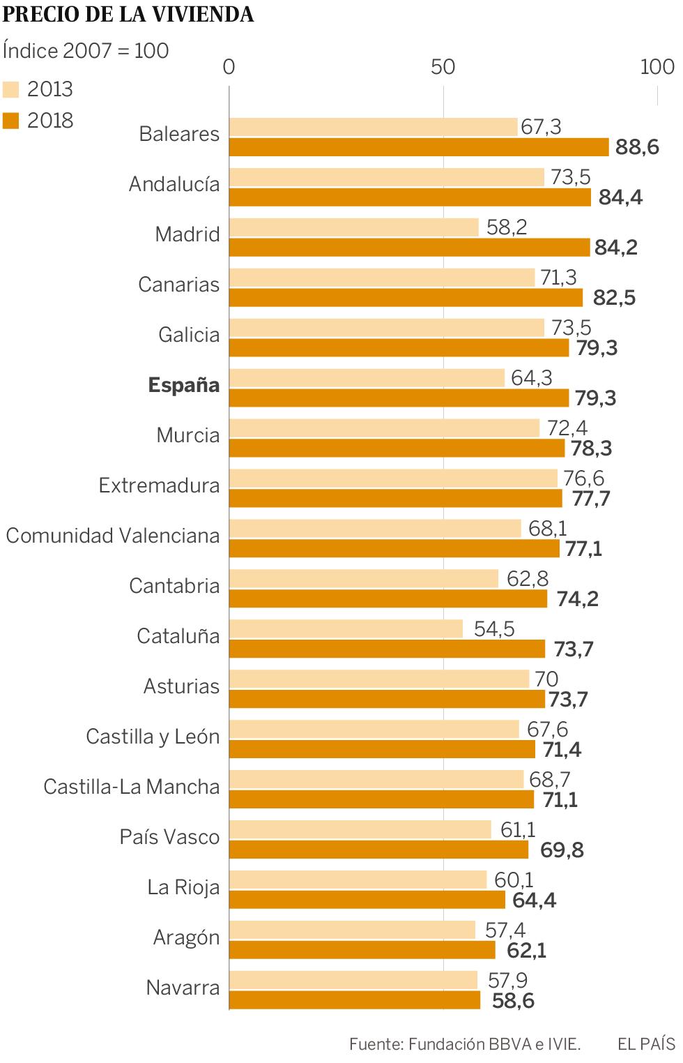 Realidades de la vivienda en el capitalismo español. Luchas contra los desahucios de viviendas. Inversiones y mercado inmobiliario - Página 24 15652510