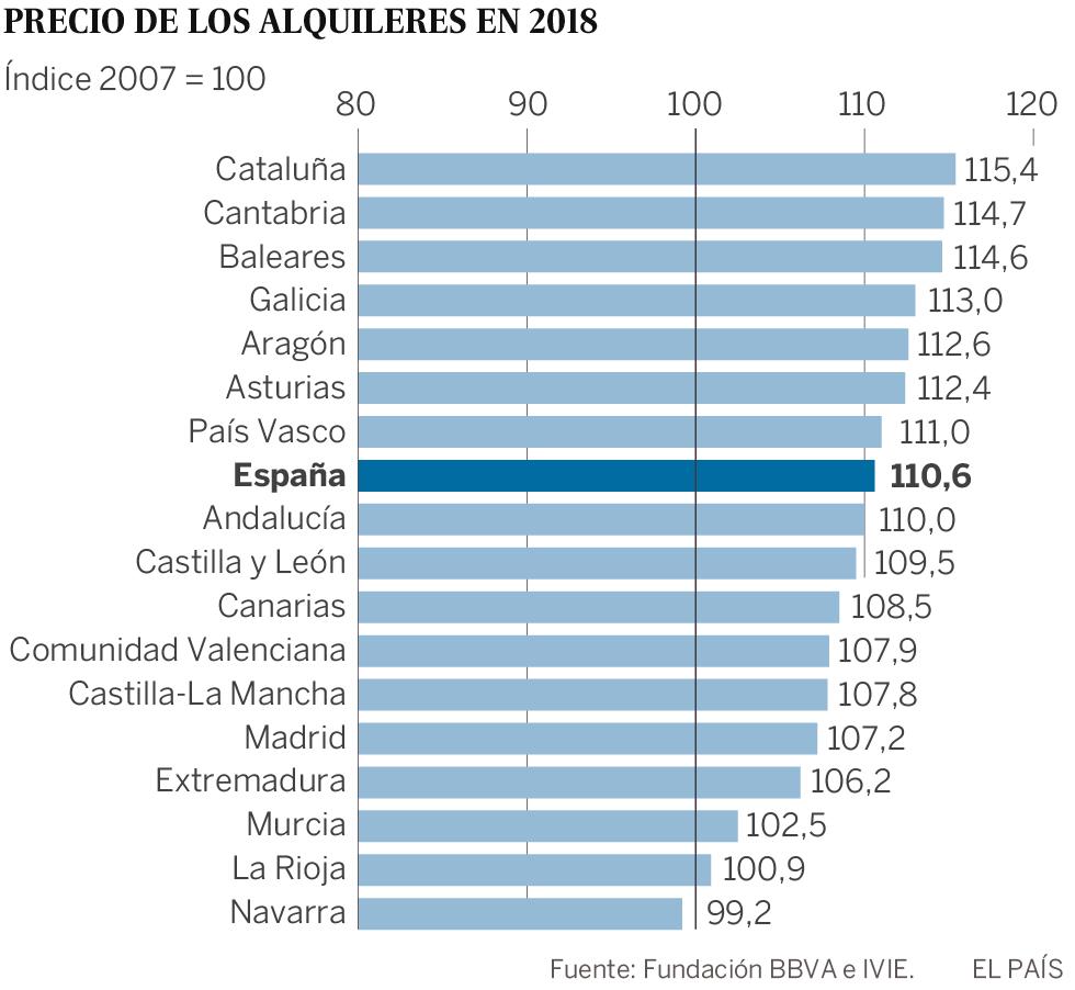 Realidades de la vivienda en el capitalismo español. Luchas contra los desahucios de viviendas. Inversiones y mercado inmobiliario - Página 25 15652511