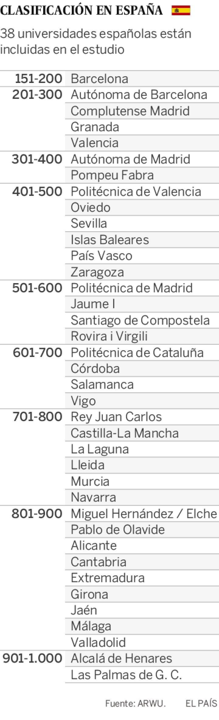 Aún hay clases en la Universidad en España. - Página 4 15657910