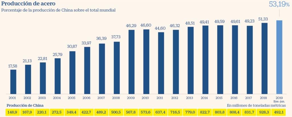 China: de donde viene, adonde va. Evolución del capitalismo en China. - Página 32 15659610