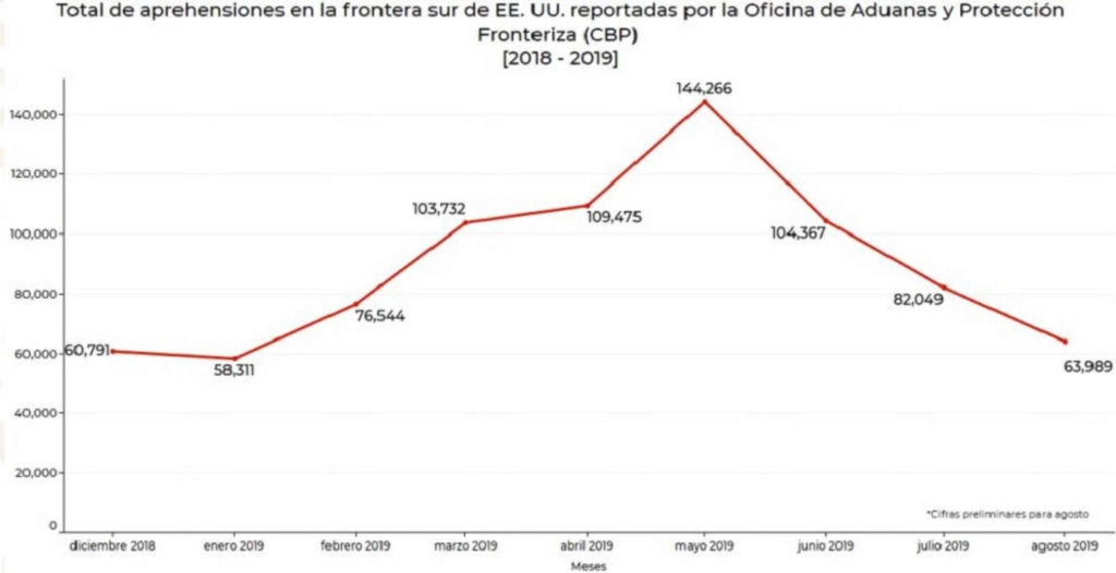 Más trabajadoras y trabajadores migrantes en Latinoamérica - Página 2 15677710