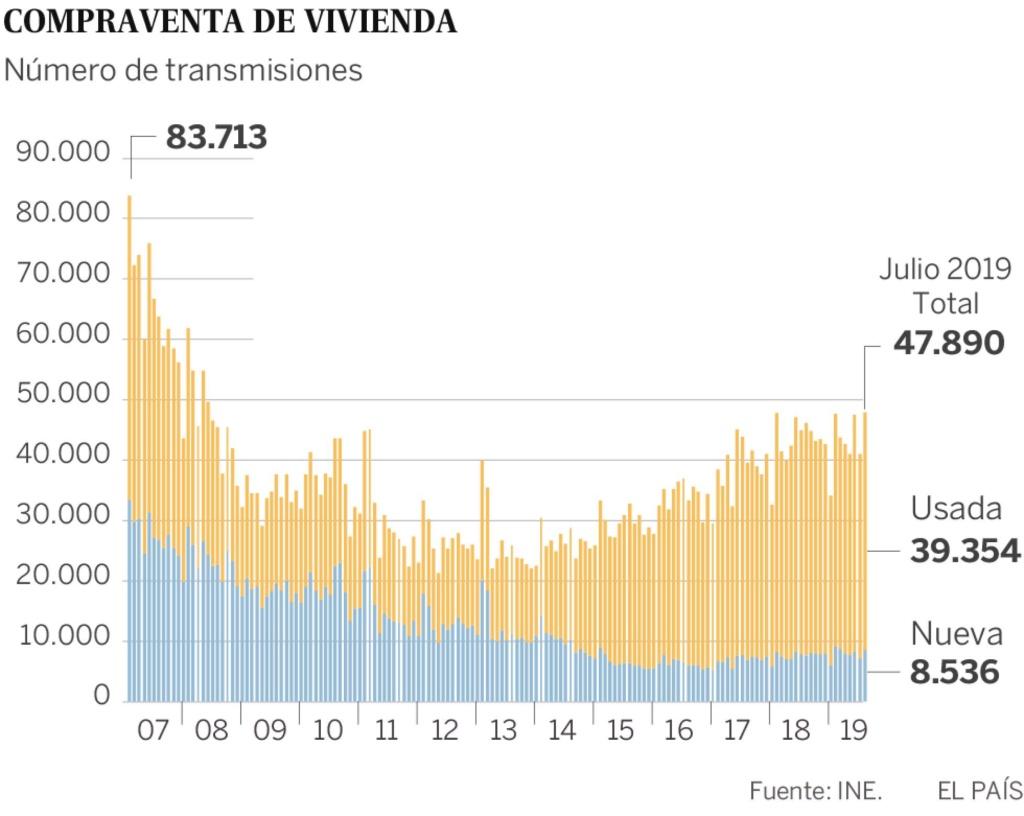 Realidades de la vivienda en el capitalismo español. Luchas contra los desahucios de viviendas. Inversiones y mercado inmobiliario - Página 25 15682710