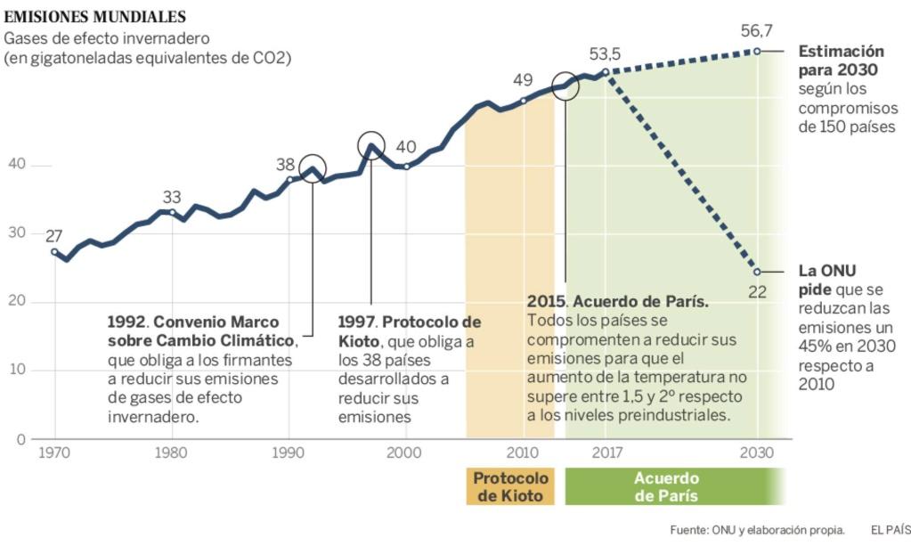Clima, cambio climático antropogénico... capitalista. - Página 11 15690711