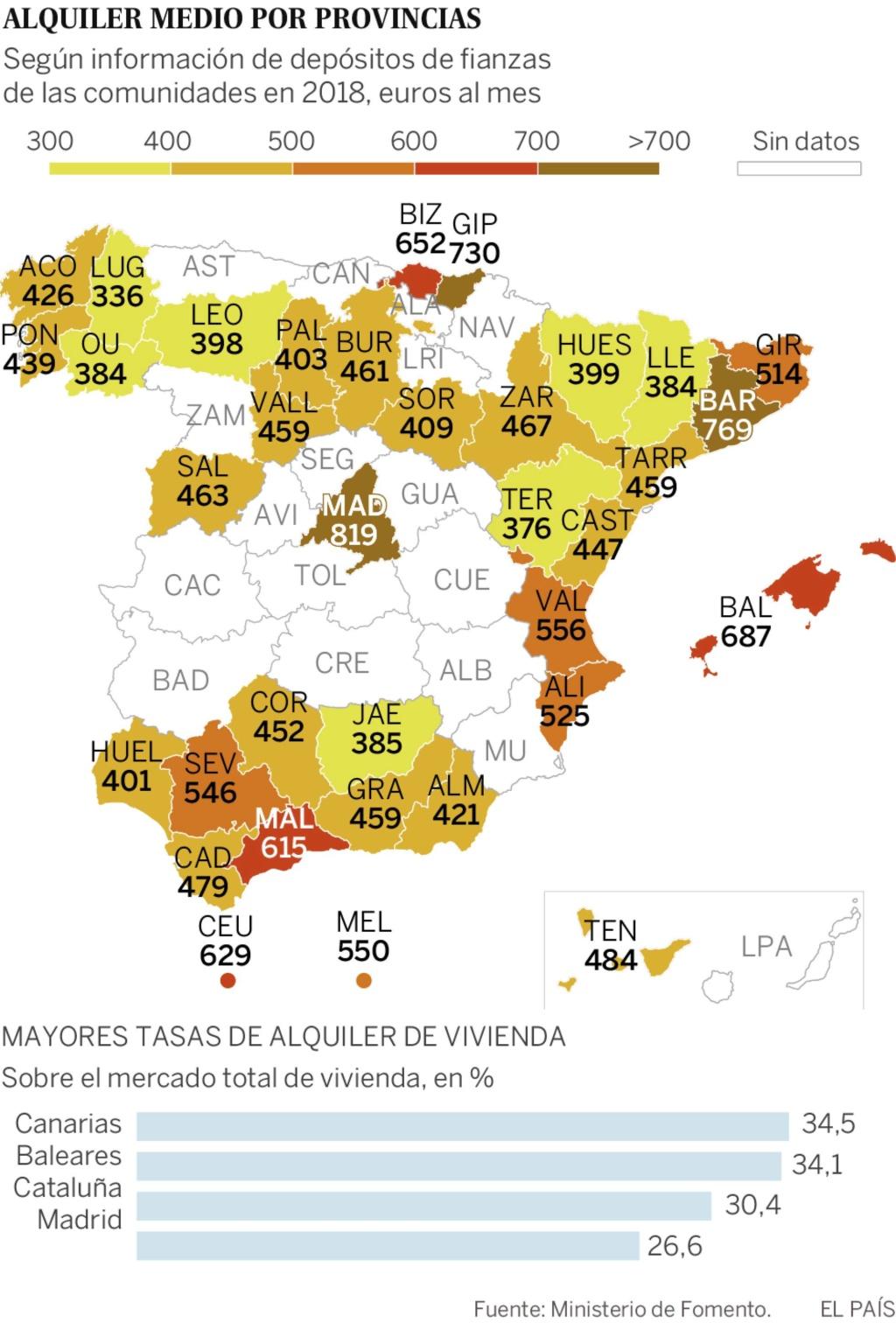 Realidades de la vivienda en el capitalismo español. Luchas contra los desahucios de viviendas. Inversiones y mercado inmobiliario - Página 25 15694310