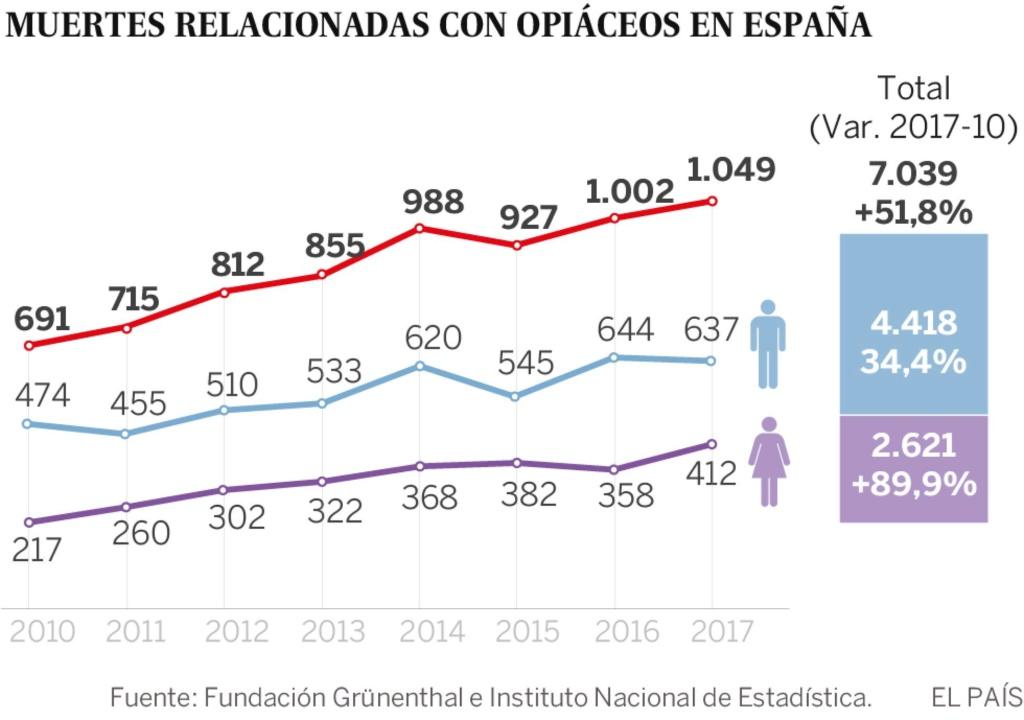 Libre comercio, sus repercusiones en el tráfico de drogas. - Página 9 15716011