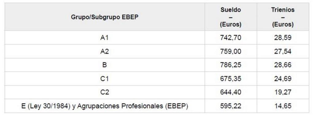 España, paraíso capitalista. Las condiciones de la lucha de clases y ... - Página 10 15796712