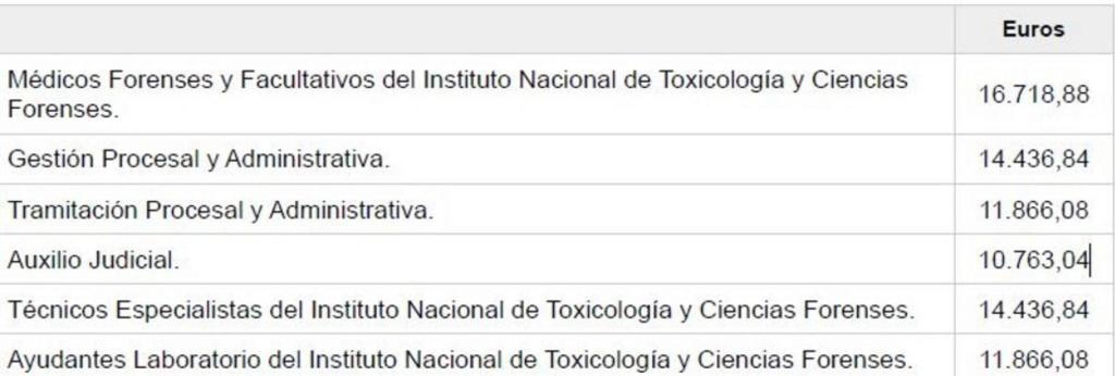 España, paraíso capitalista. Las condiciones de la lucha de clases y ... - Página 10 15796713