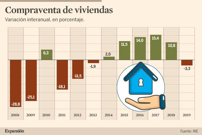 Realidades de la vivienda en el capitalismo español. Luchas contra los desahucios de viviendas. Inversiones y mercado inmobiliario - Página 26 15814910