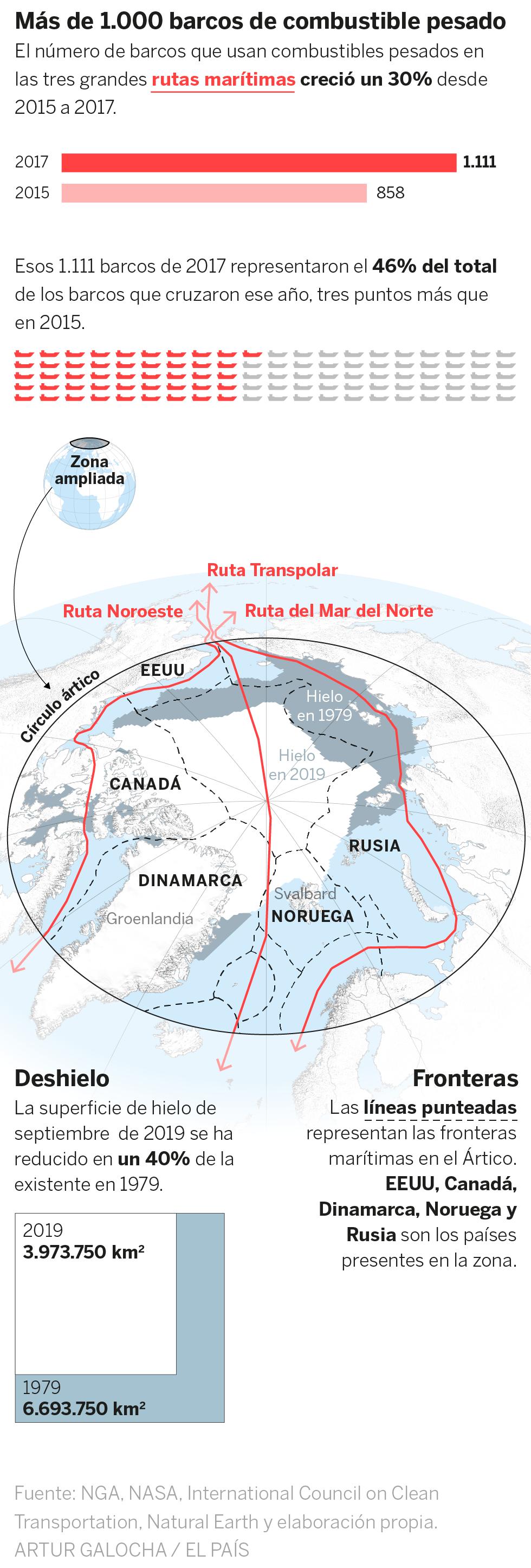 Ártico: La batalla por los recursos (petróleo, paso del noreste...). Noruega, Rusia, EEUU, Canadá, Dinamarca. - Página 2 15822810