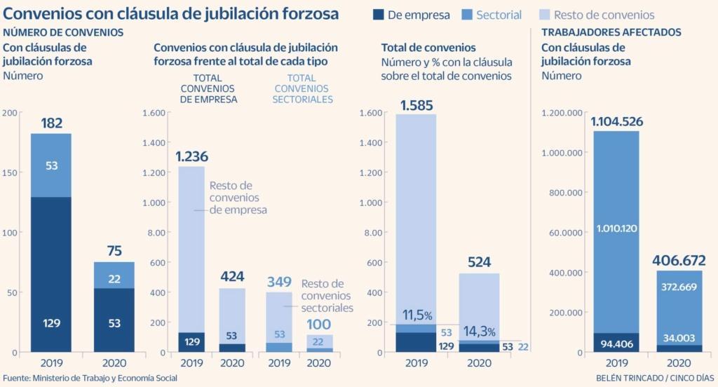 """Pensiones, jubilad@s. Continuidad en el """"damos y quitamos"""". Aumento de la privatización. La OCDE y el FMI por disminuirlas, retrasarlas...   - Página 15 16251510"""
