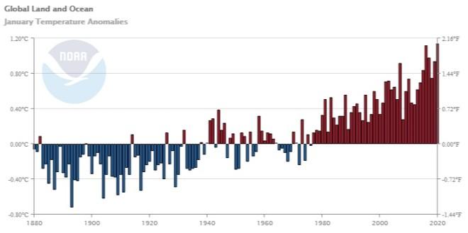 Clima, cambio climático antropogénico... capitalista. - Página 21 20182310