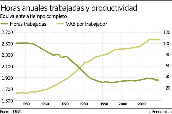 España, paraíso capitalista. Las condiciones de la lucha de clases y ... - Página 15 21062110