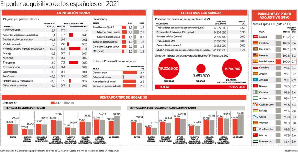 España, paraíso capitalista. Las condiciones de la lucha de clases y ... - Página 15 24072110