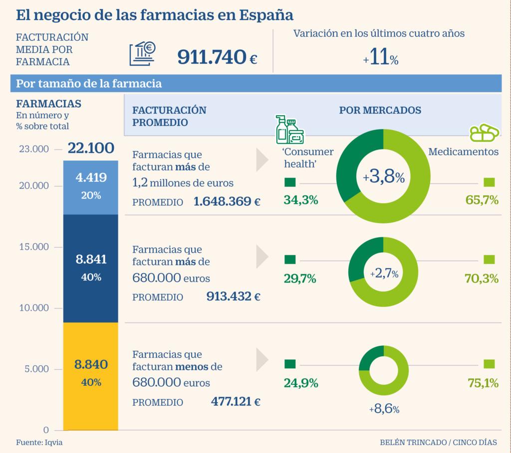 España, paraíso capitalista. Las condiciones de la lucha de clases y ... - Página 9 3ab51f10