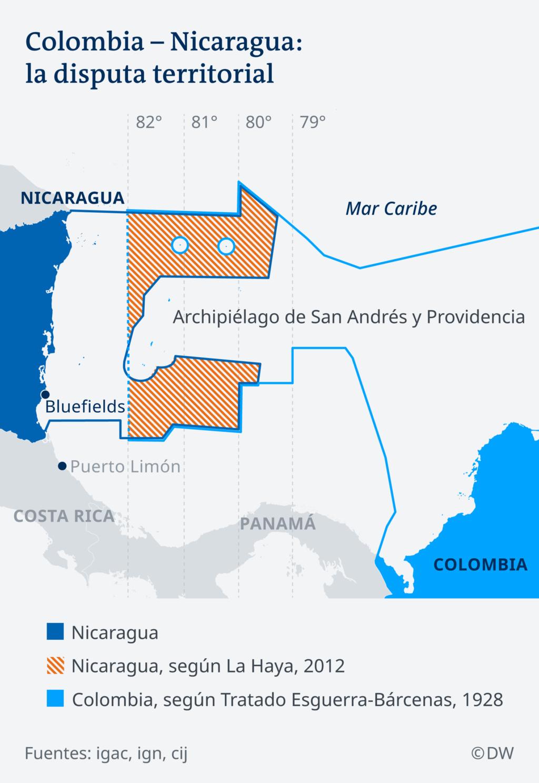 Colombia y Nicaragua: otro litigio en torno a las aguas de San Andrés y Providencia. 45096510