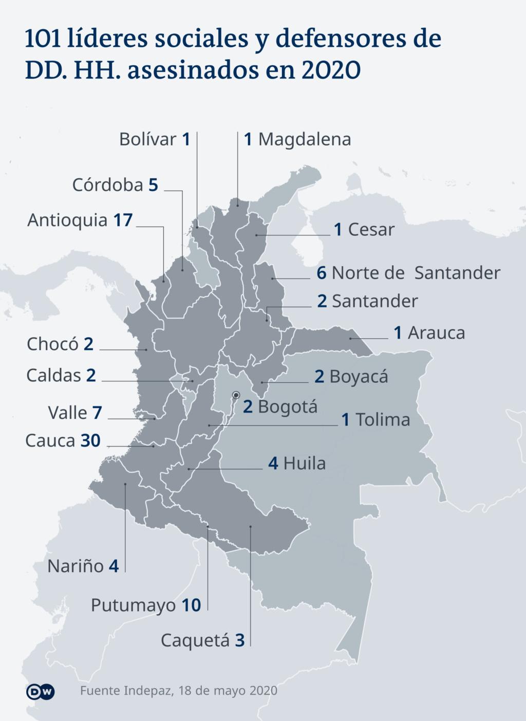 Colombia: represiones, terror, violaciones y esclavismo $. Propiedad agraria, Estado, FARC, ELN. Luchas de clases - Página 12 53491410