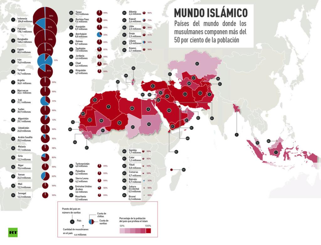 Islam, musulmanes... chiitas, sunitas... 55f1a310