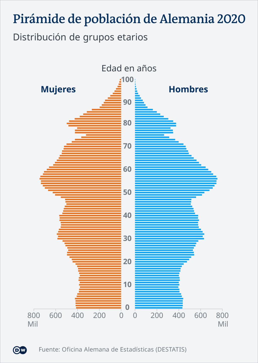 Alemania operaria: aumenta la desigualdad entre clases. - Página 2 57920610