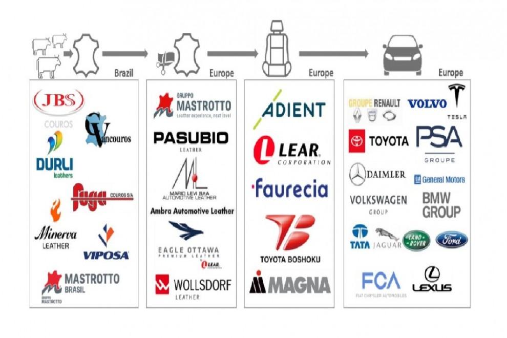 Transnacionales de fabricación y ventas de automóviles. - Página 4 6075b310
