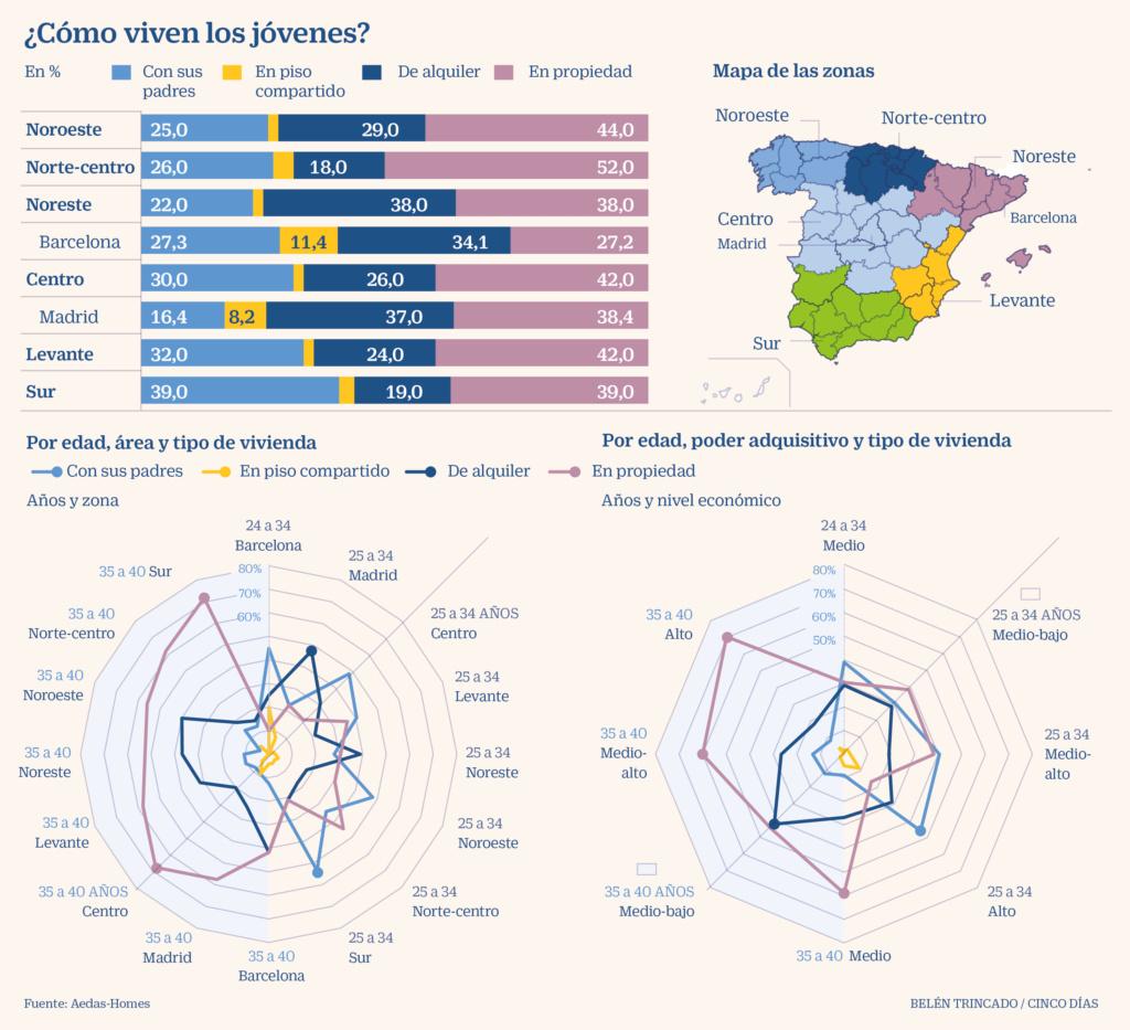 Realidades de la vivienda en el capitalismo español. Luchas contra los desahucios de viviendas. Inversiones y mercado inmobiliario - Página 27 7a29a810