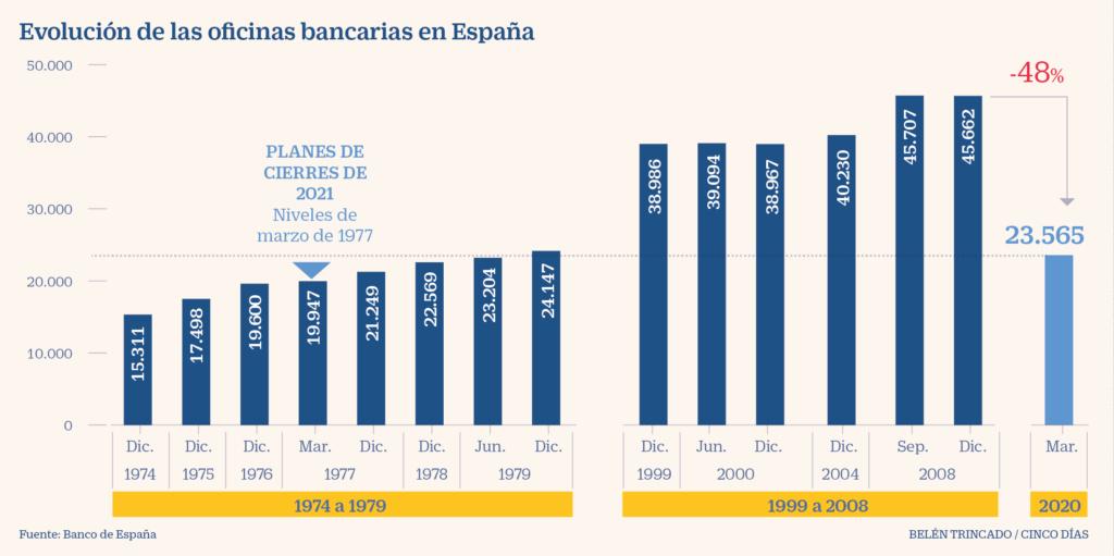 Negocio de la banca en España. El gobierno avala a la banca privada por otros 100.000 millones. Cooperación sindical.  - Página 12 8cca8f10