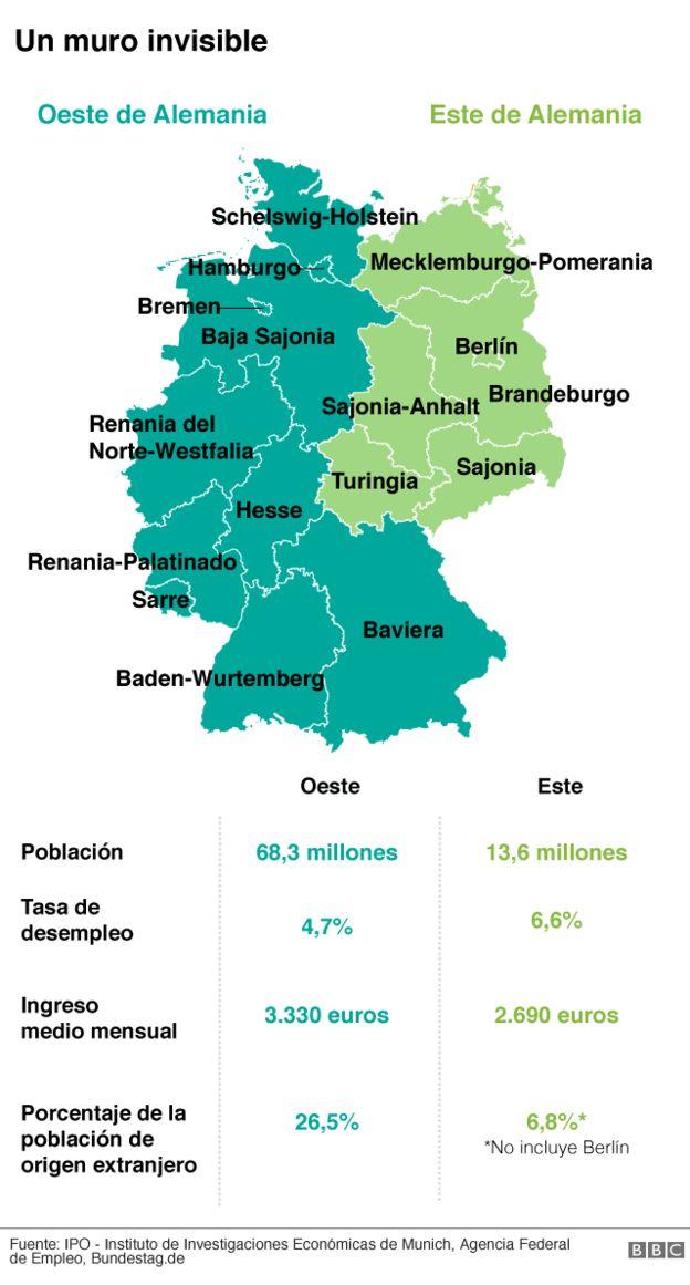 El expolio de la RDA (República Democrática de Alemania). [HistoriaC] _1095810