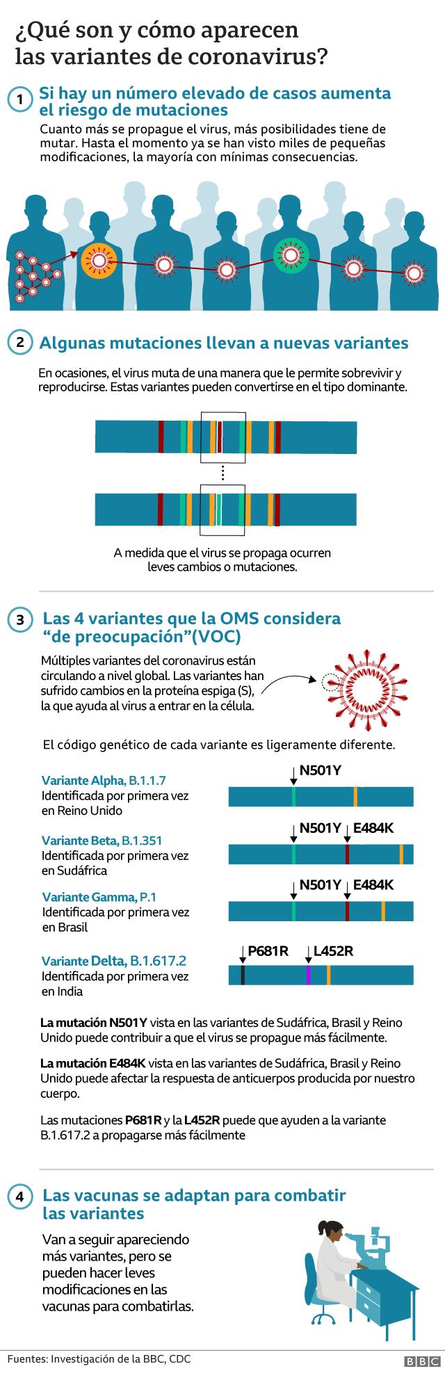 Adioscorona. Web sobre SARS-CoV-2 y pandemia Covid-19 en 11 idiomas. _1190011