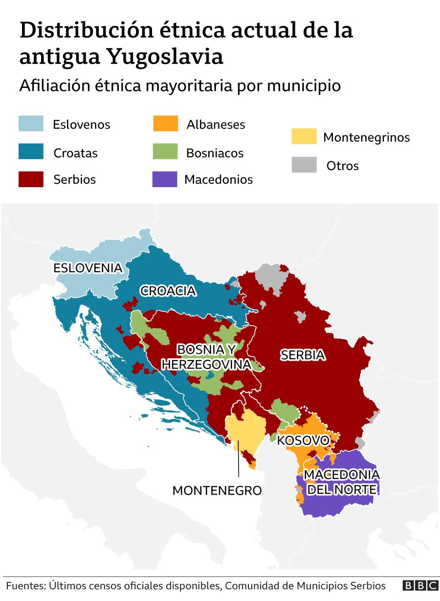 La destrucción de Yugoslavia. [HistoriaC] _1190810