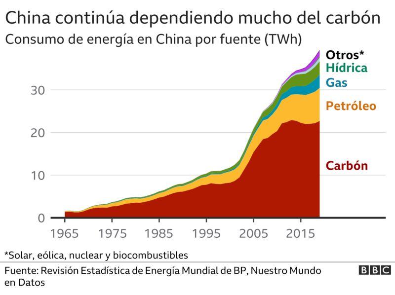 China: de donde viene, adonde va. Evolución del capitalismo en China. - Página 39 _1198710