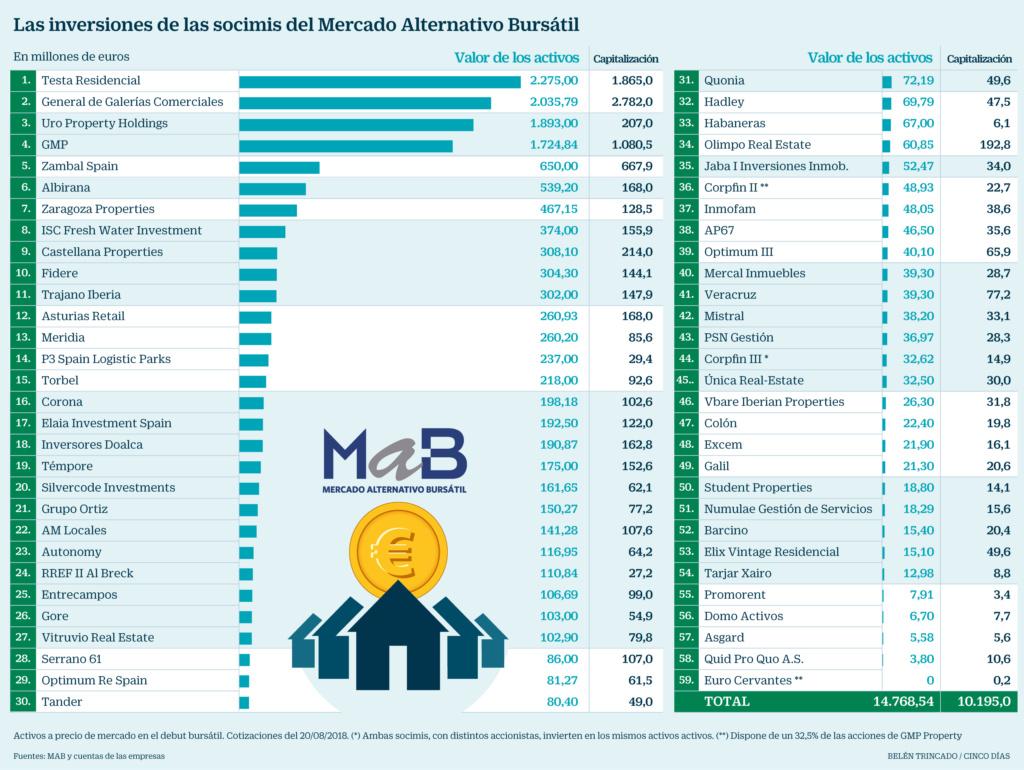 Realidades de la vivienda en el capitalismo español. Luchas contra los desahucios de viviendas. Inversiones y mercado inmobiliario - Página 22 Ab649110